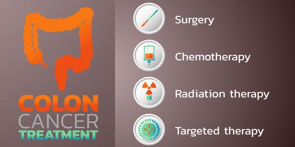 Colon Cancer Treatment - Lap Surgery